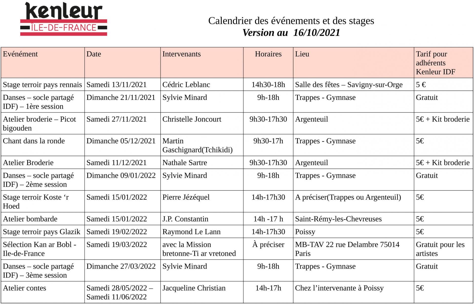 16102021 calendrier stages kidf 2021 2022 avec tarif adherents kidf