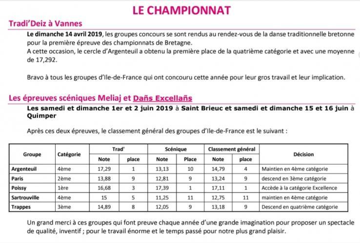 Résultats Concours 2019 - Groupes IdF