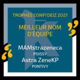 2021 confideiz trophees meilleur nom d equipe